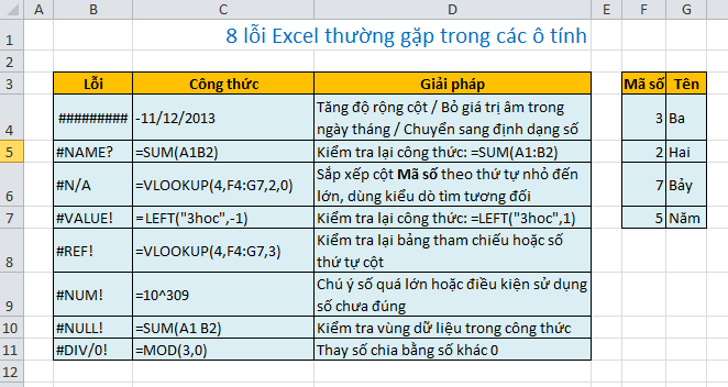 8-loi-excel-thuong-gap-trong-cac-o-tinh