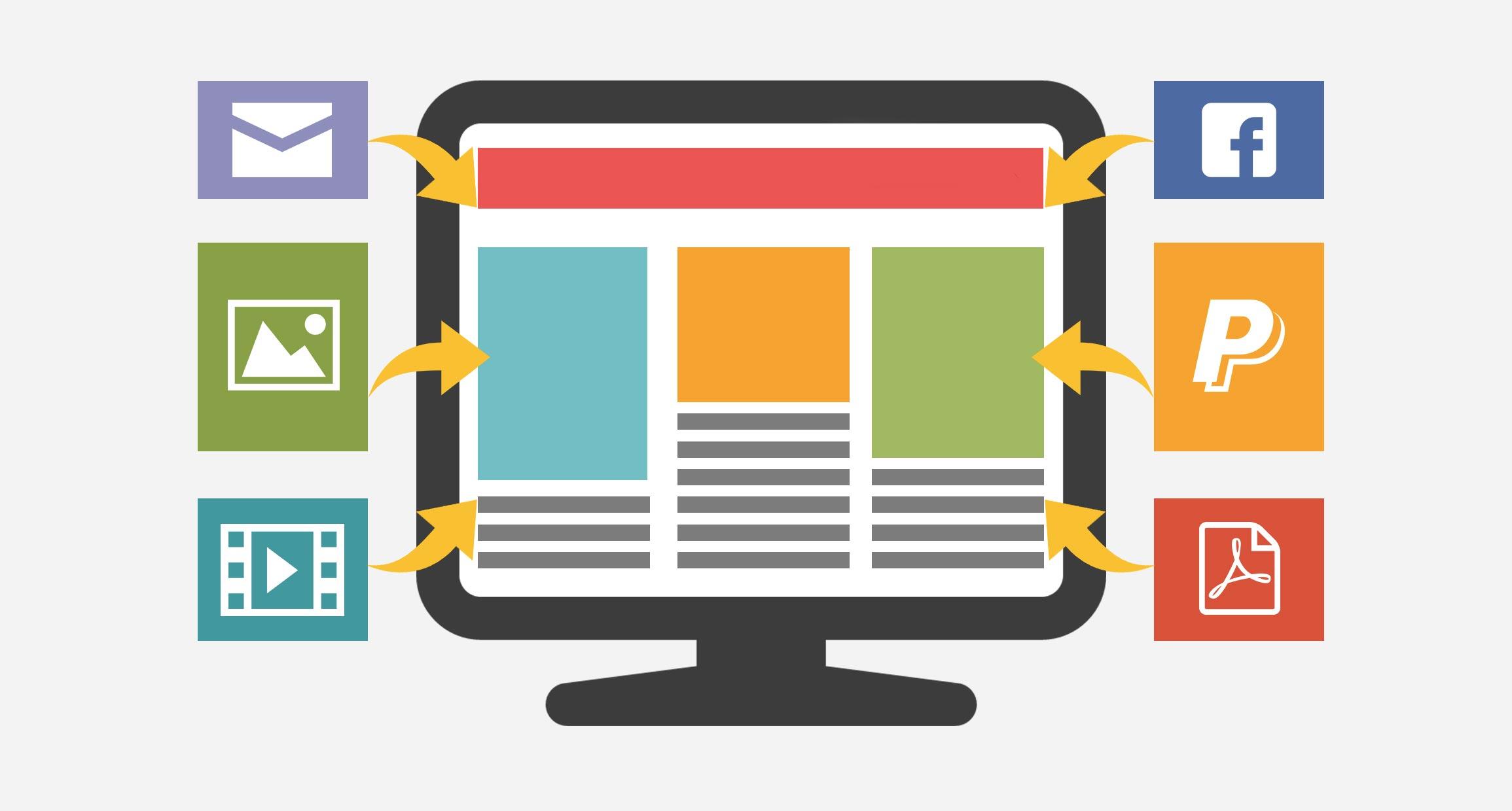 Mất bao nhiêu tiền để tạo một Blog/Website hoàn chỉnh